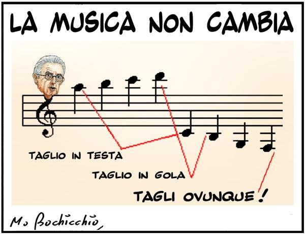 LA MUSICA NON CAMBIA
