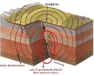 sisma-terremoto-pollino-tuttacronaca