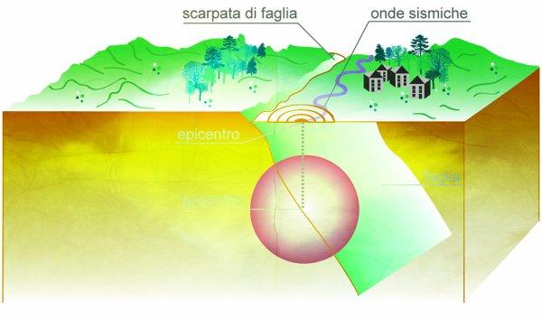 ciociaria-tuttacronaca-terremoto-sisma-20-aprile-2013