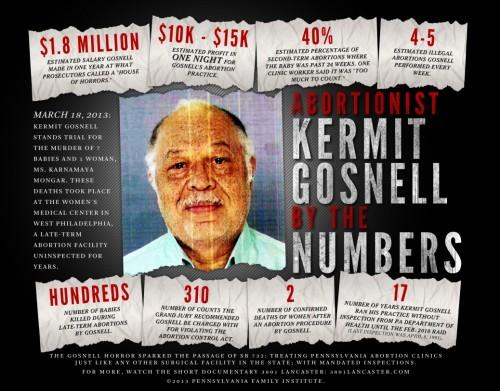 kermit-gosnell-graphic-500x391