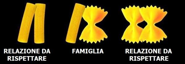 BARILA-PRO-FAMILY