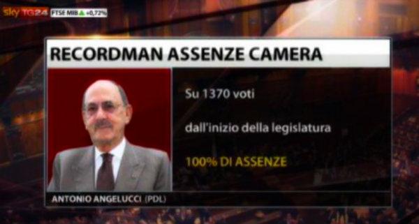 parlamentari-assenteisti-antonio-angelucci-tuttacronaca
