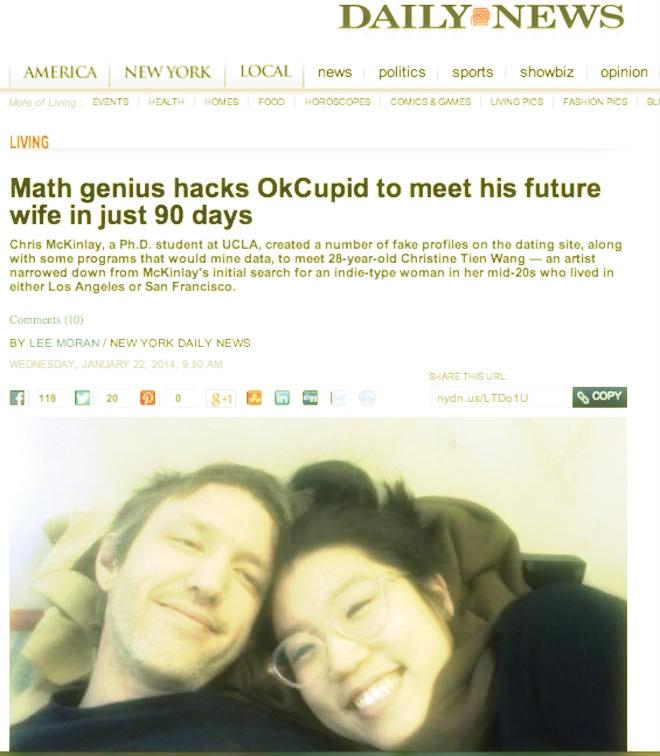 Dating sito Cupido